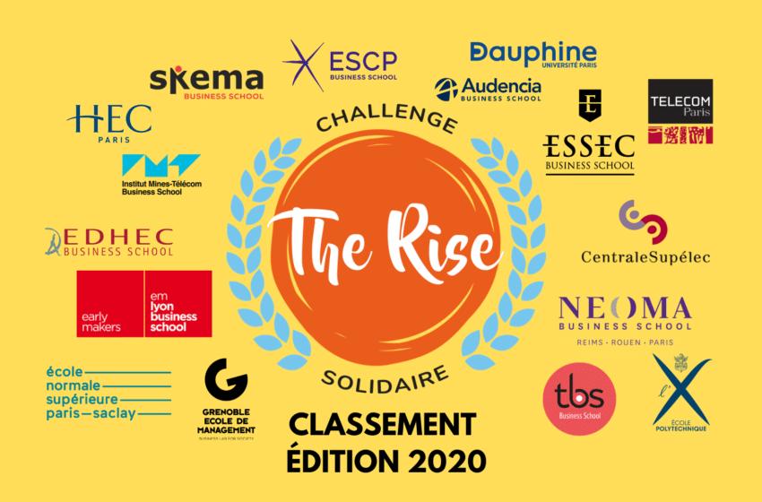 Classement THE RISE 2020 – Concours de levées de fonds inter-écoles