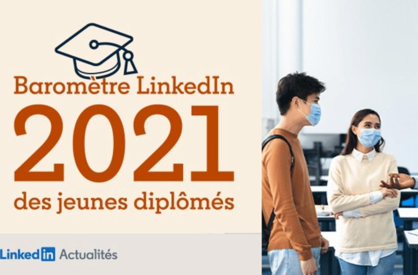 LinkedIn: baromètre 2021 des jeunes diplômés (secteurs, métiers, régions…)